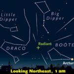 Quadrantid meteor finder chart