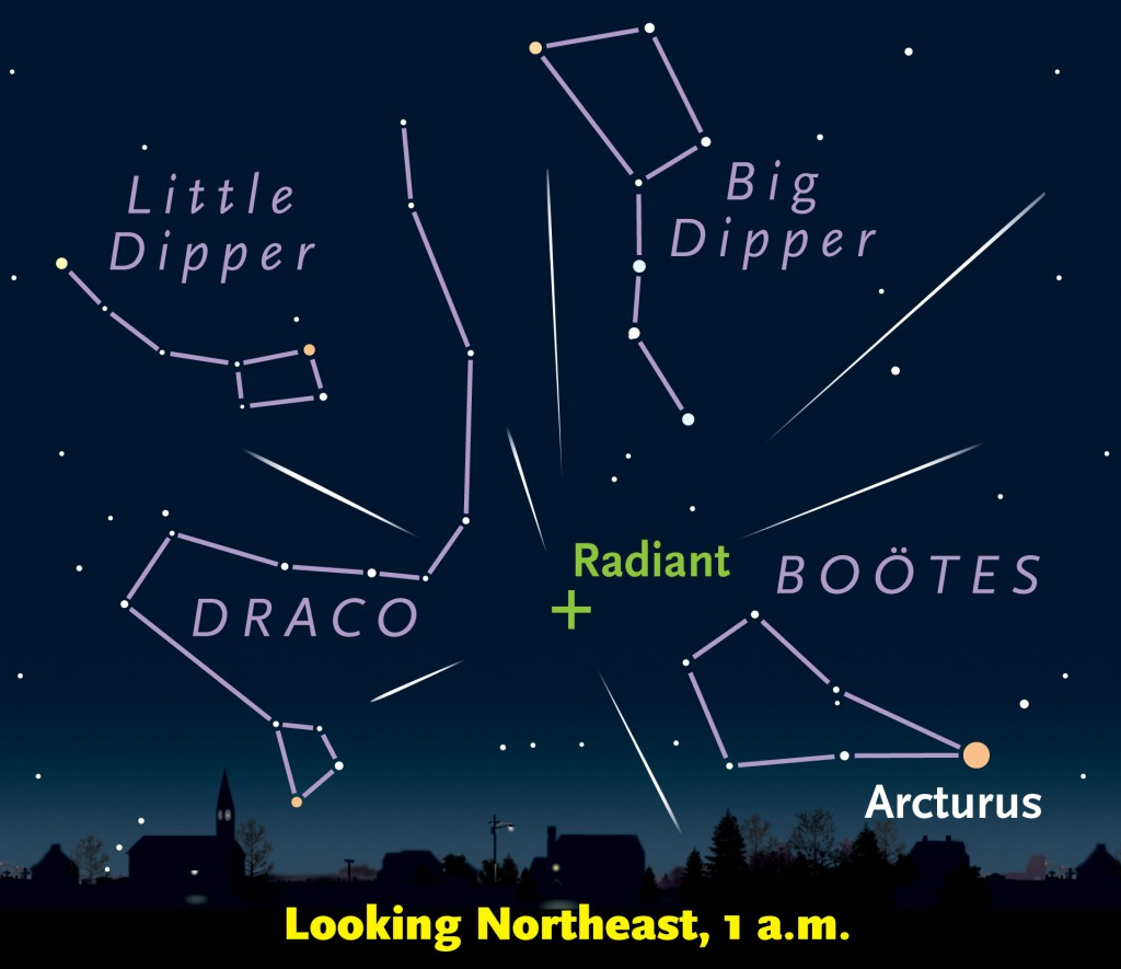 Viewing the Quadrantid meteor shower