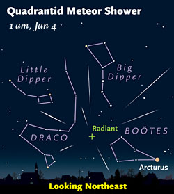 Quadrantid meteor finder chart