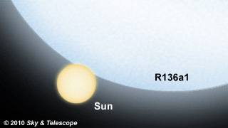 R136a1 and Sun compared