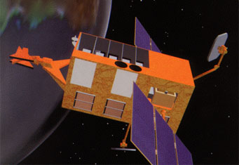 RXTE in orbit