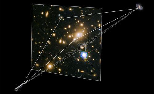 SN Refsdal's Gravitational Lensing