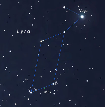 Ring Nebula in Lyra constellation