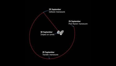 Rosetta's Final Days of Comet Exploration