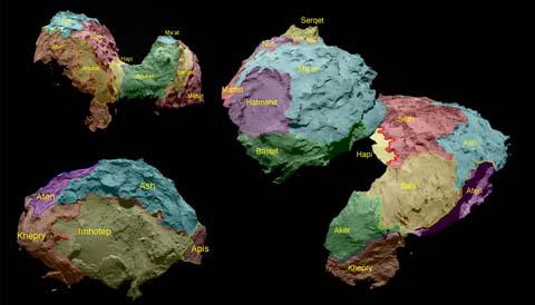 Comet 67P's terrain types