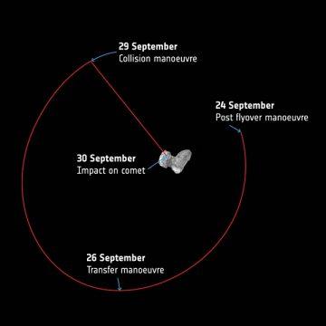Rosetta's final week around Comet 67P