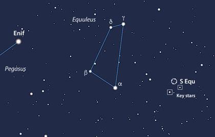 S Eql - Finder chart