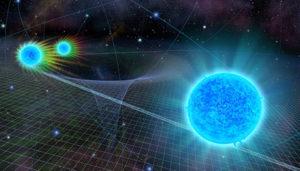 star looping around black hole
