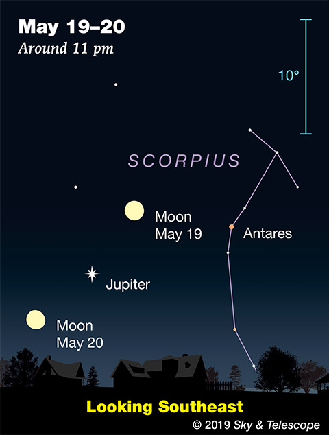 Moon, Jupiter, Antares, May 19-20 2019