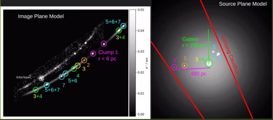 Undistorting a distant galaxy