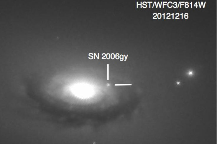 Superluminous supernova SN 2006gy
