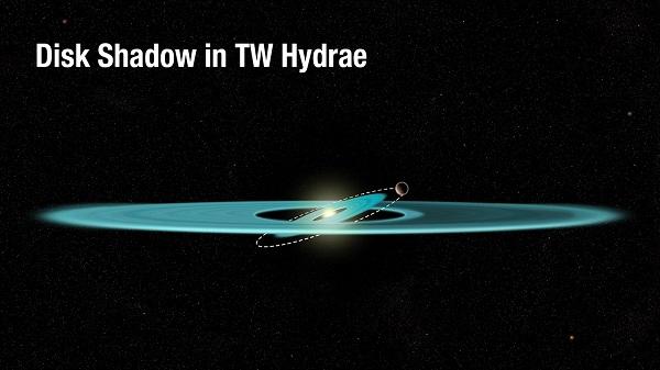 TW Hydrae disk
