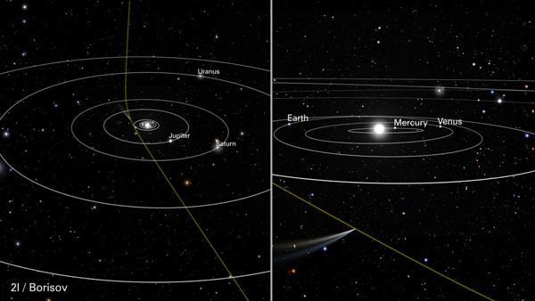 Comet 2I/Borisov's trajectory