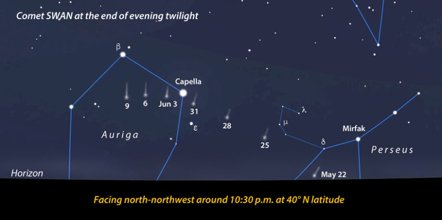Evening position of Comet SWAN in June