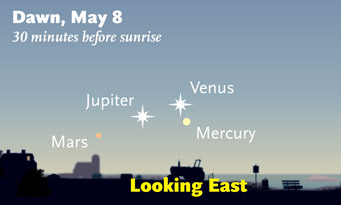 Four planets in May 2011