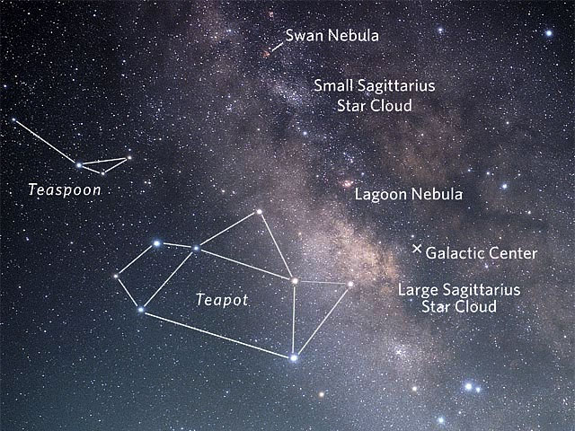 The Sagittarius Teapot deep-sky and surroundings.