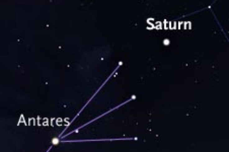 Saturn and Antares