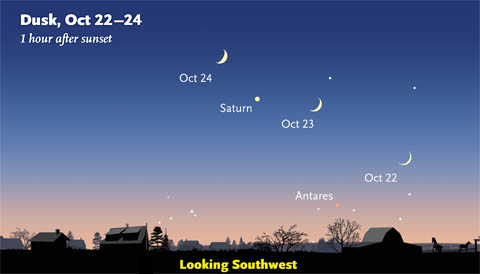 Saturn & Antares at sunset in October