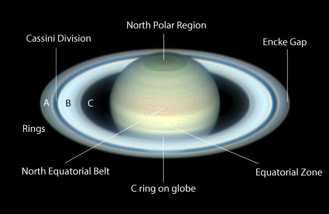 Saturns splendid summer show sky telescope open all night fandeluxe Choice Image