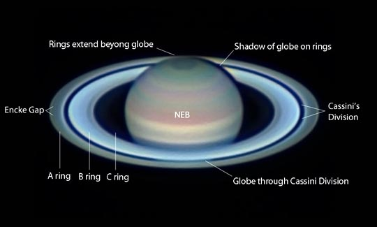 Saturn offers challenges for all levels of observers