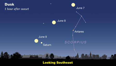 Saturn and the Moon in early June