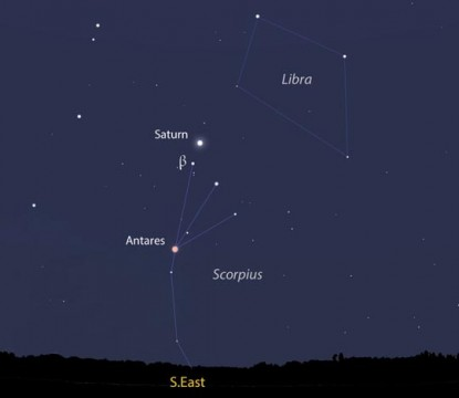 The Scorpion snaps at Saturn