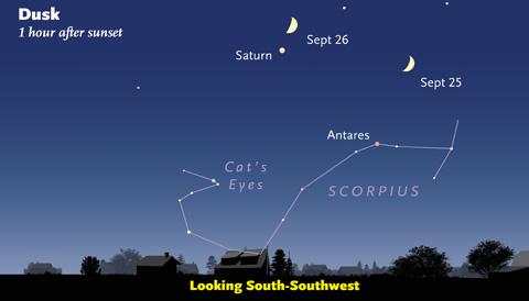Saturn in late September