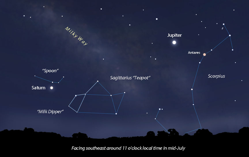 Jupiter's mate