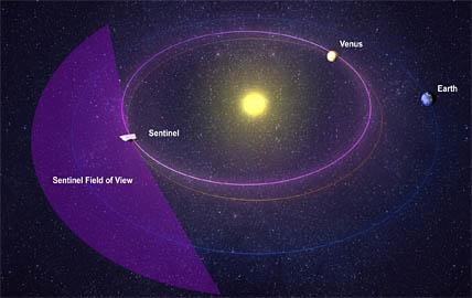 Sentinel spacecraft in orbit