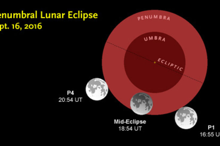 Sept 16th's penumbral lunar eclipse