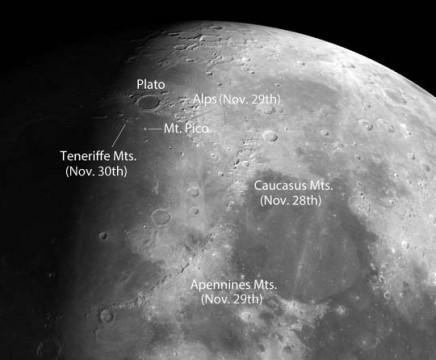 Lunar shadowlands in view this coming week