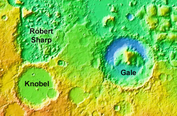 Robert Sharp crater
