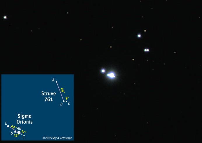 Stellar Multiplication