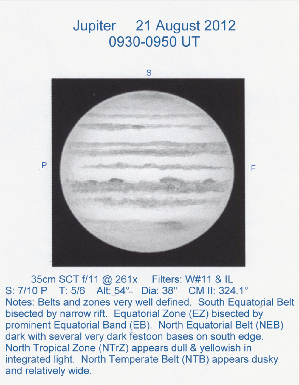 Sketching Jupiter