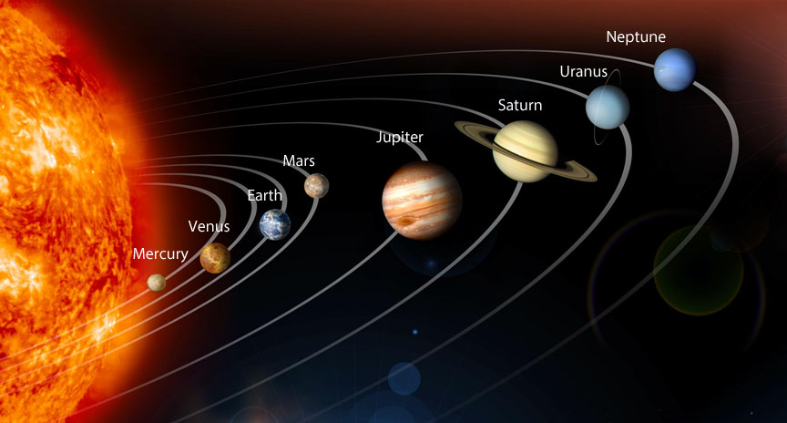 See All Eight Planets in One Night - Sky & Telescope - Sky ... View Of The Sun From Saturn