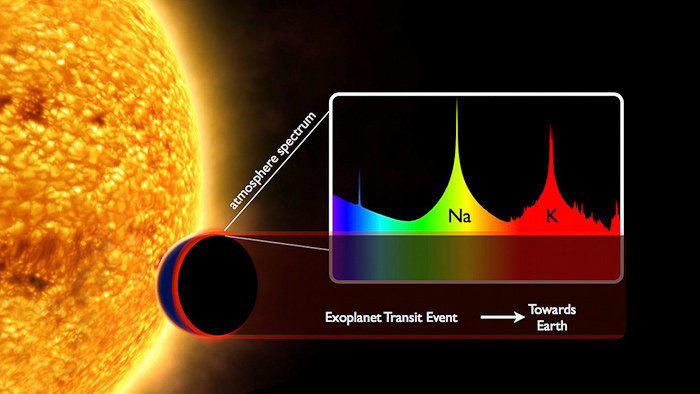 The spectrum of a transiting exoplanet's atmosphere