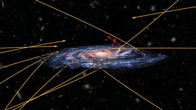 Illustration of stars racing toward Milky Way