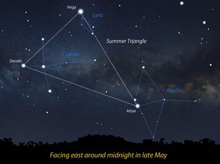 The Summer Triangle Makes its Midnight Debut - Sky & Telescope