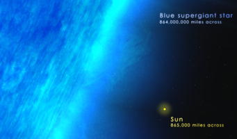 Supergiant star to scale with Sun