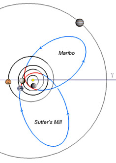 Orbits of Sutter's Mill and Maribo meteorites