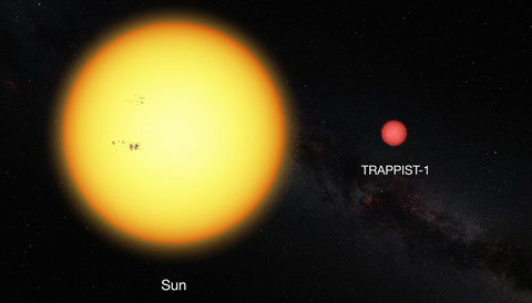 Ultracool dwarf star size comparison