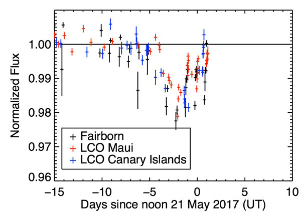 Tabby's Star has recovered from its dimming event
