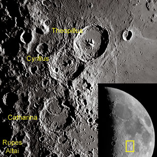 Theophilus, Cyrillus, and Catharina