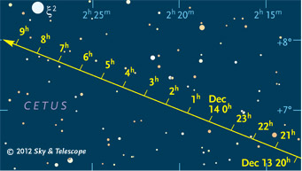 Toutatis chart, evening of Dec. 13, 2012 (American time zones)
