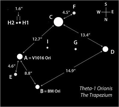 Orion's Firepit