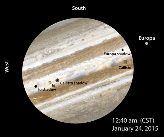 Simulation of Jupiter around 12:40 a.m. (CST) Saturday, January 24th. Two moons and all three shadows will appear projected against the planet's pale equatorial zone. - See more at: http://www.skyandtelescope.com/observing/dont-miss-jupiters-shadow-trifecta/#sthash.bBH1OCtD.dpuf