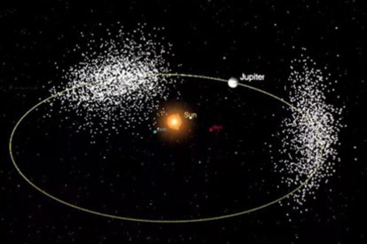 Trojan asteroids