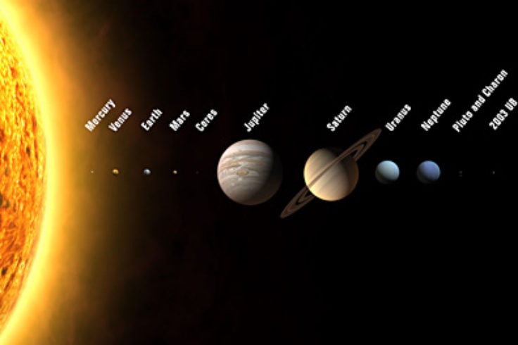 The 12 Planets of Our Solar System