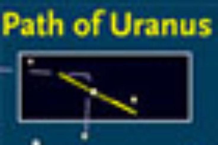 Uranus in 2012