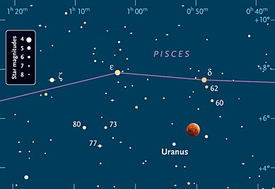Finding Uranus during October's lunar eclipse